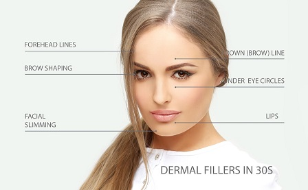 Are Dermal Fillers Safe? – What to Know Before Choosing