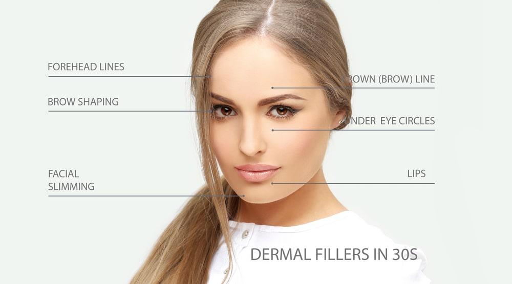 What is a dermal filler?